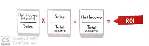 ROI - RETURN ON INVESTMENT FOR A LEAN SIX SIGMA TRANSFORMATION