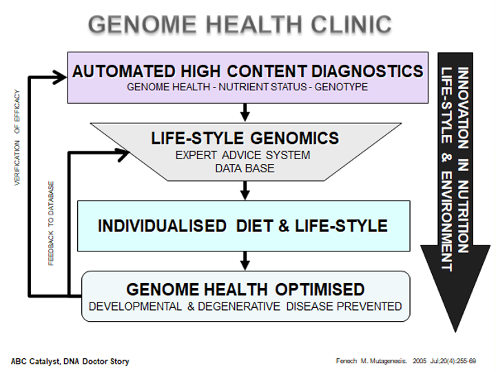 GEN HLTH CLINIC 3.png
