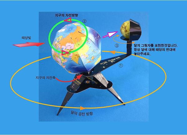 지구와달 작동방법.jpg