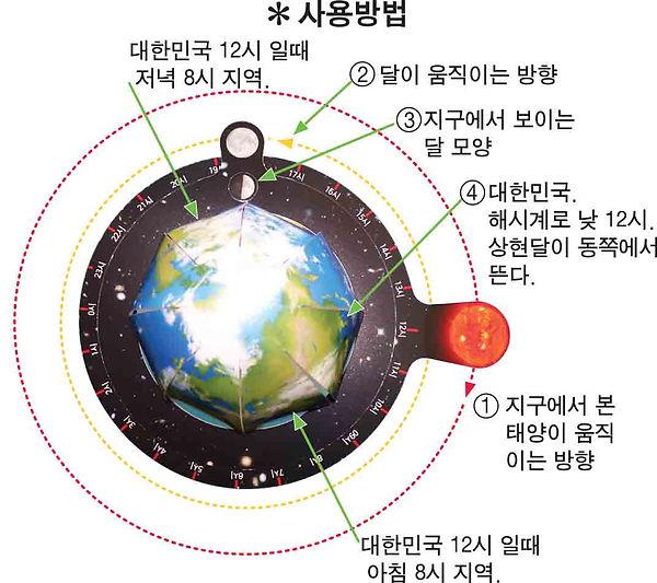 달위상관찰기사용방법01.jpg