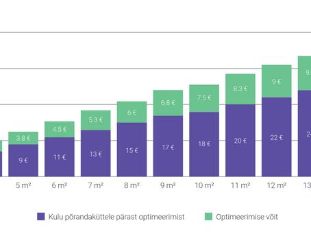 Financial boost from green investors to Estonian smart floor heating start-up