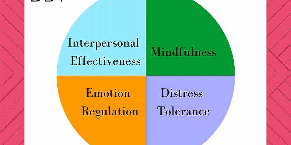 Introduction to Dialectical Behavioral Therapy