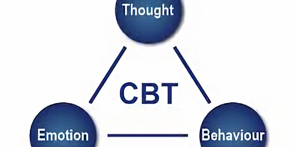 Introduction to  Cognitive Behavioral Therapy