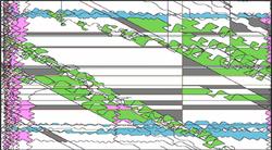 Composition de scratch sur X ; sur Y et XY (pass pass, beat jungling), 2020