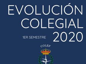 COLEF Castilla y León alcanza el mayor número de colegiados de su historia