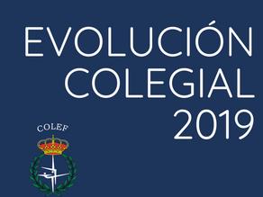 En COLEF Castilla y León somos 725 colegiados y precolegiados