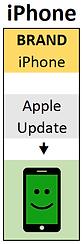 i o s update steps