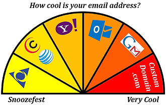 various email services