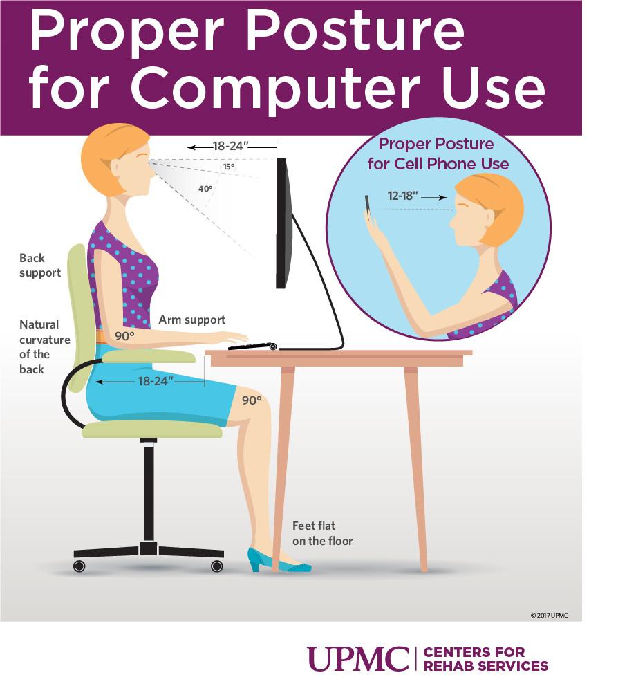 Posture, Ergonomic desk, Computer work, pain relief