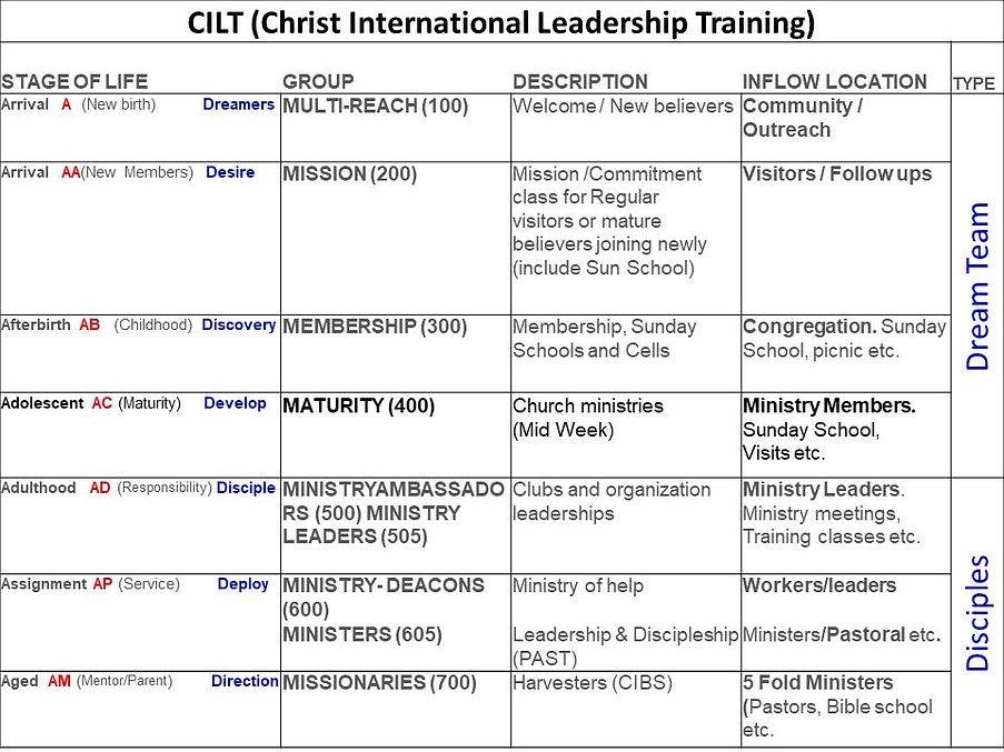 CILT_CIBS.jpg