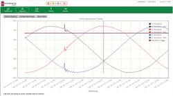 PME_Diagrams_waveforms