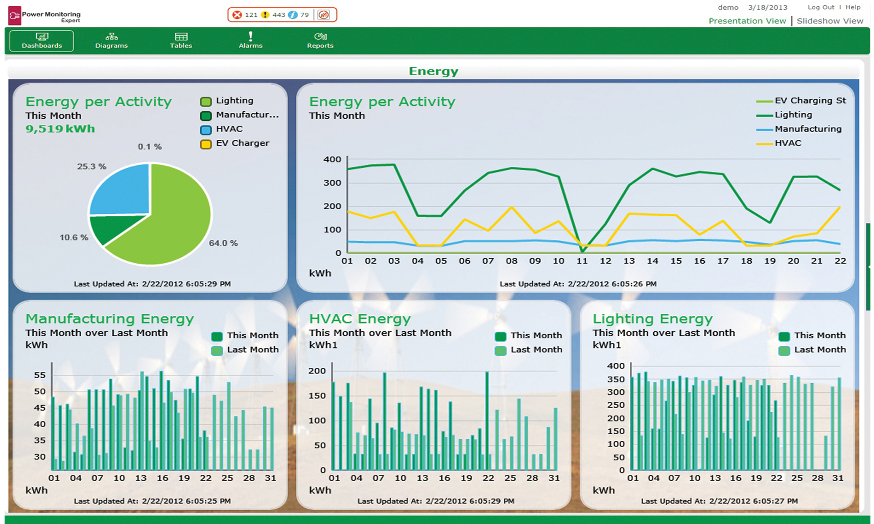 PME_Dashboard_Screen