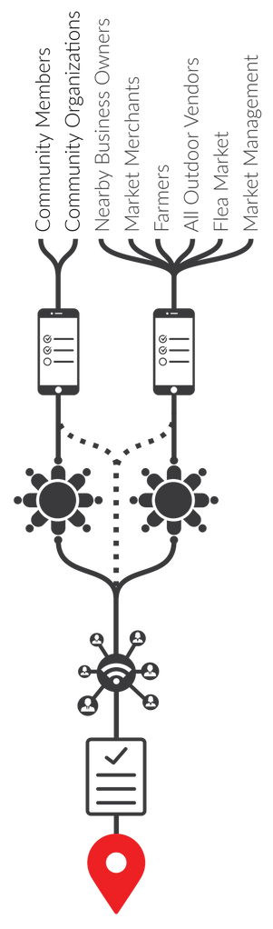 Communication_Diagram-02_edited.png