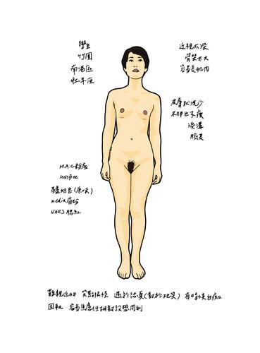 非關身體報告書