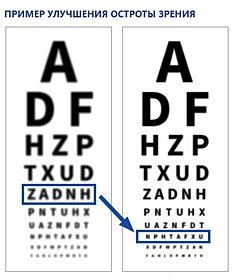 Пройти влэк с плохим зрением