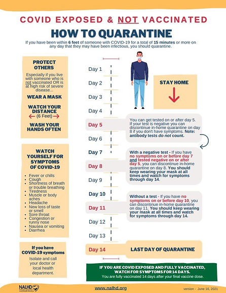 Quarantine Guidance