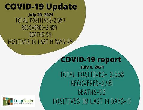 July 20, 2021 update.jpg