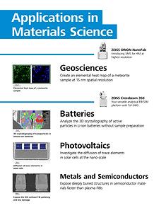 NanoFab SIMS, FIB SIMS, Imaging SIMS, Lion Nano-Systems, HIM-SIMS