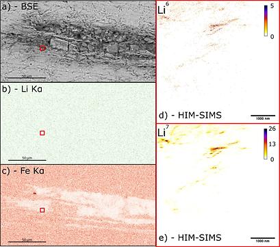 FIB-SIMS Li mapping geology mica isotopic analysis