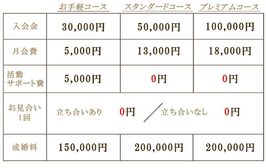 再婚男性 料金表_edited-min.png