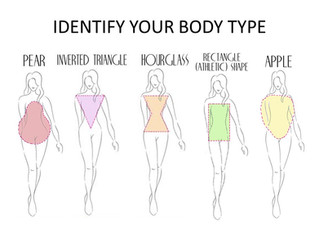 Swimwear for Your Body Type