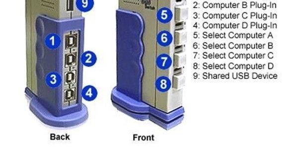 USB SWITCH 4 PORT PW-141A