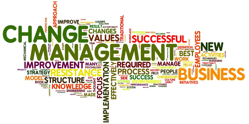 Word cloud depicting the elements of Change Management