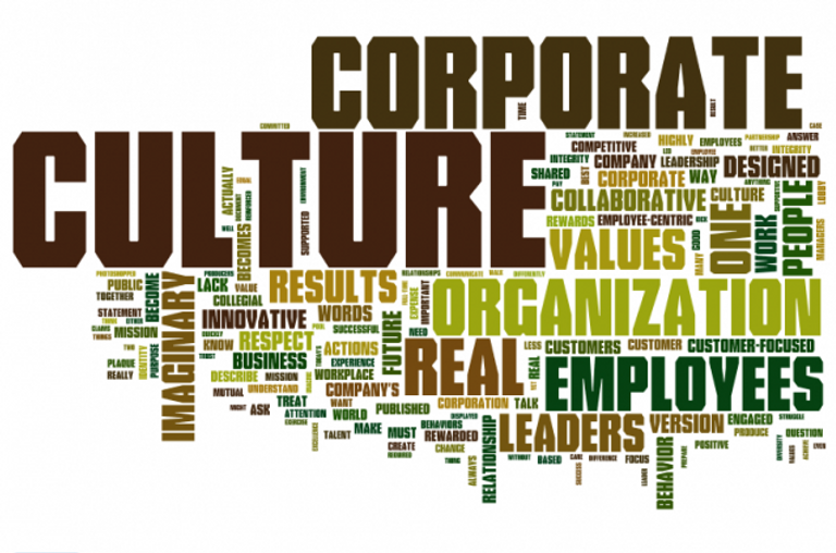 A word cloud describing the elements of corporate culture