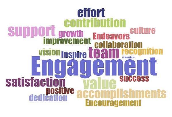 Word cloud describing the elements of Employee Engagement