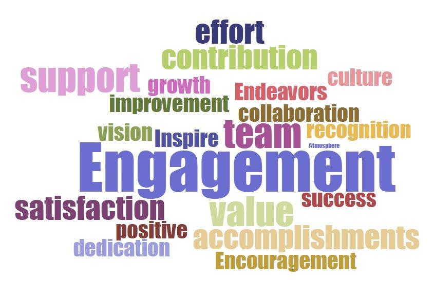 Discuss Employee Engagement
