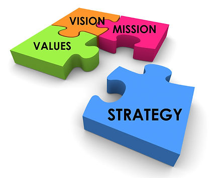 Four puzzle pieces titled Values, Vision, Mission, and Strategy
