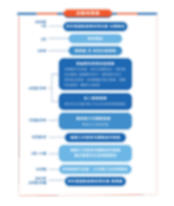 timetable_all-01.png