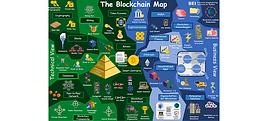 Die Business-Seite der Blockchain Map