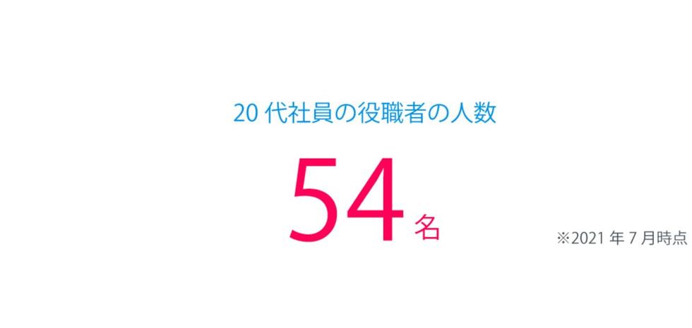 20代役職者の数-3_edited.jpg