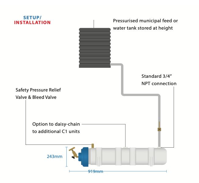 C1 Diagram Illustration