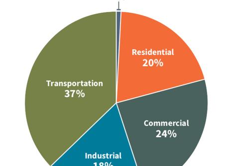 Components of a model political program for ecological survival