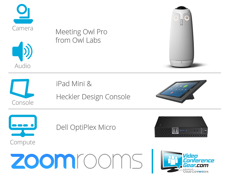 zoom-rooms-dell-meeting-owl-pro-3__94380.1589916375.1280.1280.png