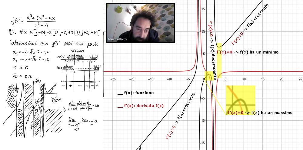Rappresentazione della funzione e della derivata prima