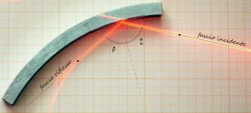 Laser_Specchio_02_EX_T_R
