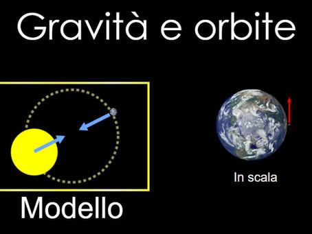 [PhEt] Gravità e Orbite