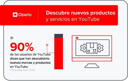 Producción de videos en El Salvador