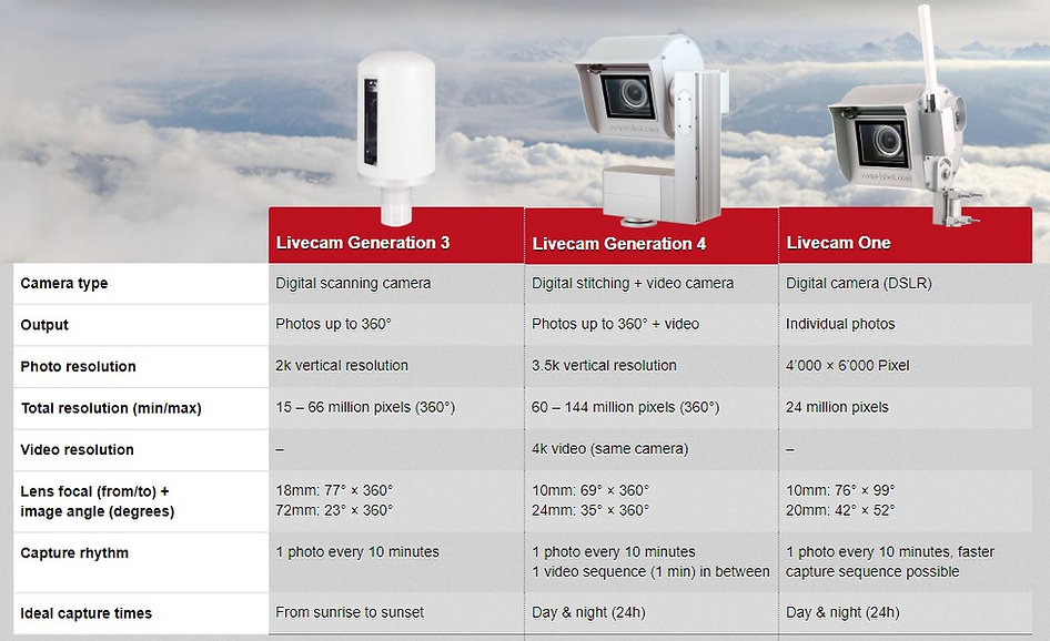 Livecam Series.jpg