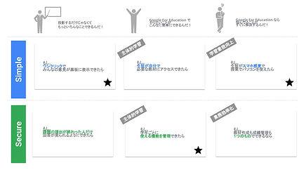 絵コンテ_GFE (1).jpg
