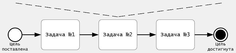Схема процесс.JPG