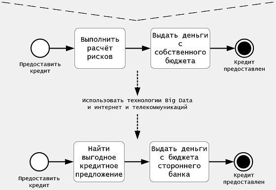 Схема процесс 1.JPG