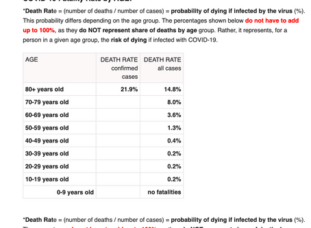 The Coronavirus: What is it? Should we be worried?