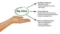 Diagram of big data