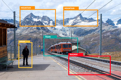 Machine Learning analytics identify person technology , Artificial intelligence concept