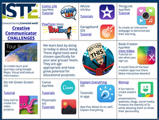 Creative Communicator - Teacher Challenges