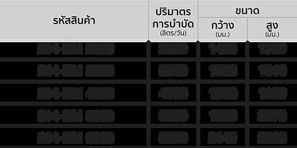 ตารางขนาถังบำบัดน้ำเสียอาควาไลน์ รุ่น คุณภาพสูง-2.png